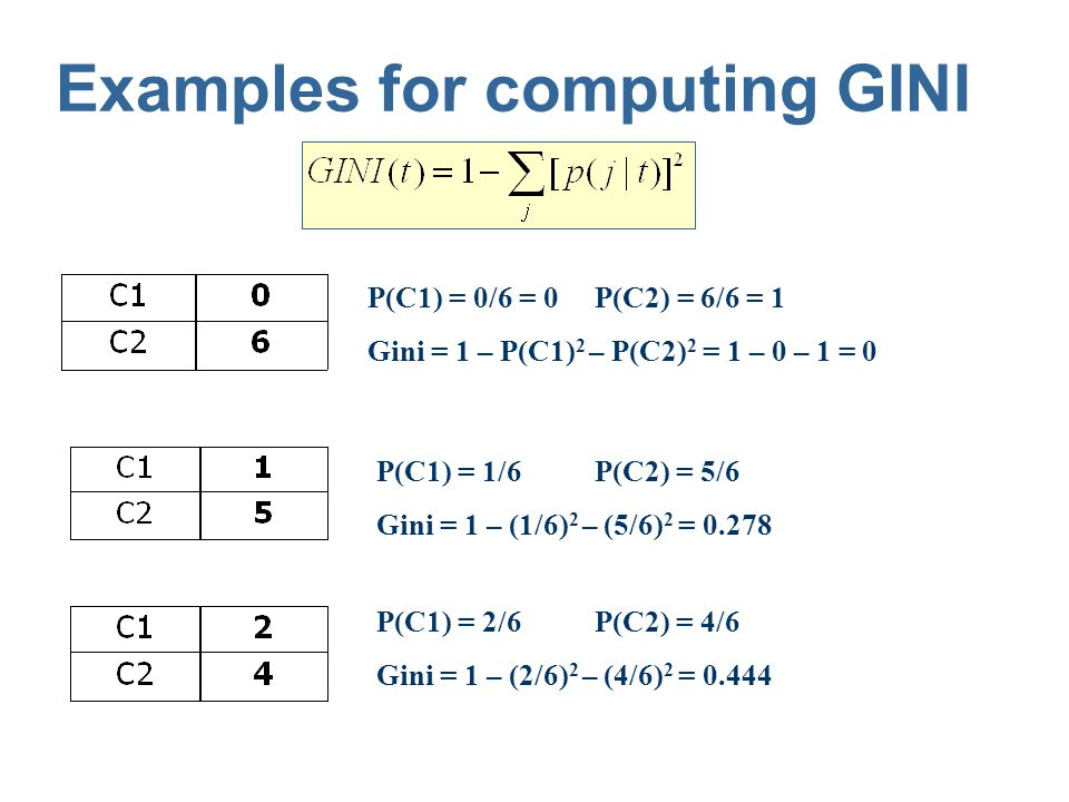 Measure of Impurity: GINI  Gini Index for a given node t : (NOTE: p( j | t) is the relative frequency of class j at node t).