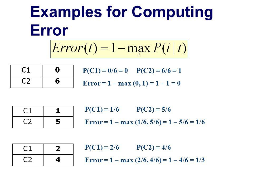Splitting Criteria based on Classification Error  Classification error at a node t :  Measures misclassification error made by a node.  Maximum (1