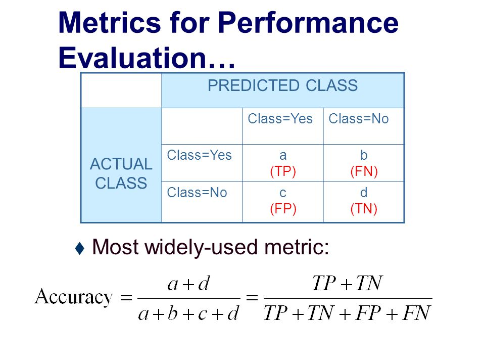 Metrics for Performance Evaluation  Focus on the predictive capability of a model  Rather than how fast it takes to classify or build models, scalability, etc.