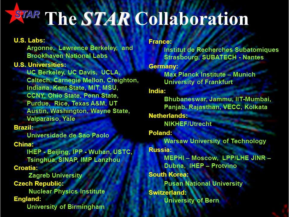 Pawan Kumar Netrakanti QGP-MEET 2006, VECC, February 2006 14 STAR The STAR Collaboration U.S.
