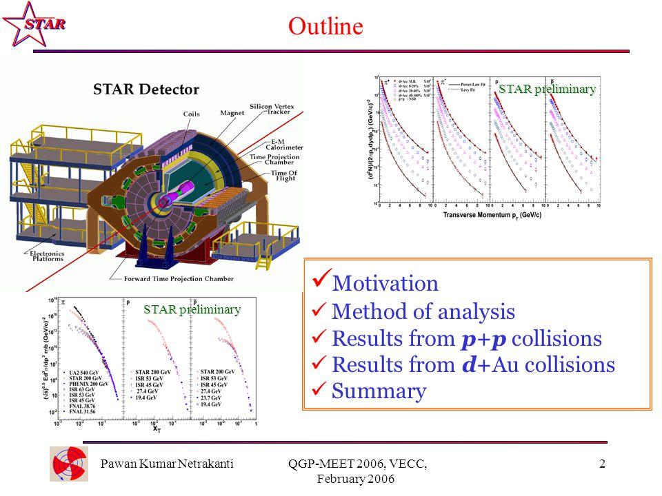 Pawan Kumar Netrakanti QGP-MEET 2006, VECC, February 2006 2 Motivation Method of analysis Results from p+p collisions Results from d+Au collisions Summary Outline STAR preliminary