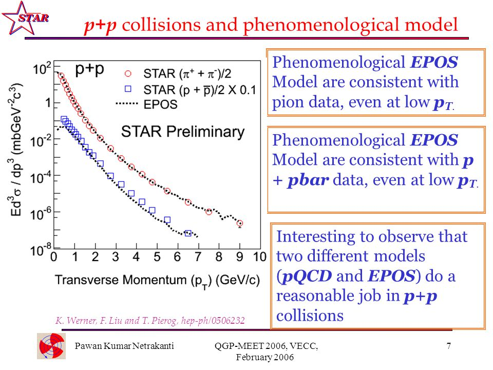 Pawan Kumar Netrakanti QGP-MEET 2006, VECC, February 2006 7 p+p collisions and phenomenological model Phenomenological EPOS Model are consistent with pion data, even at low p T.