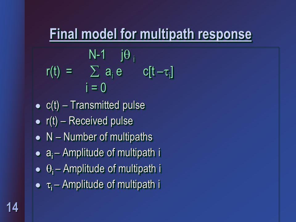 14 Final model for multipath response N-1 j  i N-1 j  i r(t) =  a i e c[t –  i ] i = 0  i = 0  l c(t) – Transmitted pulse l r(t) – Received pulse l N – Number of multipaths l a i – Amplitude of multipath i  i – Amplitude of multipath i  i – Amplitude of multipath i  i – Amplitude of multipath i  i – Amplitude of multipath i N-1 j  i N-1 j  i r(t) =  a i e c[t –  i ] i = 0  i = 0  l c(t) – Transmitted pulse l r(t) – Received pulse l N – Number of multipaths l a i – Amplitude of multipath i  i – Amplitude of multipath i  i – Amplitude of multipath i  i – Amplitude of multipath i  i – Amplitude of multipath i