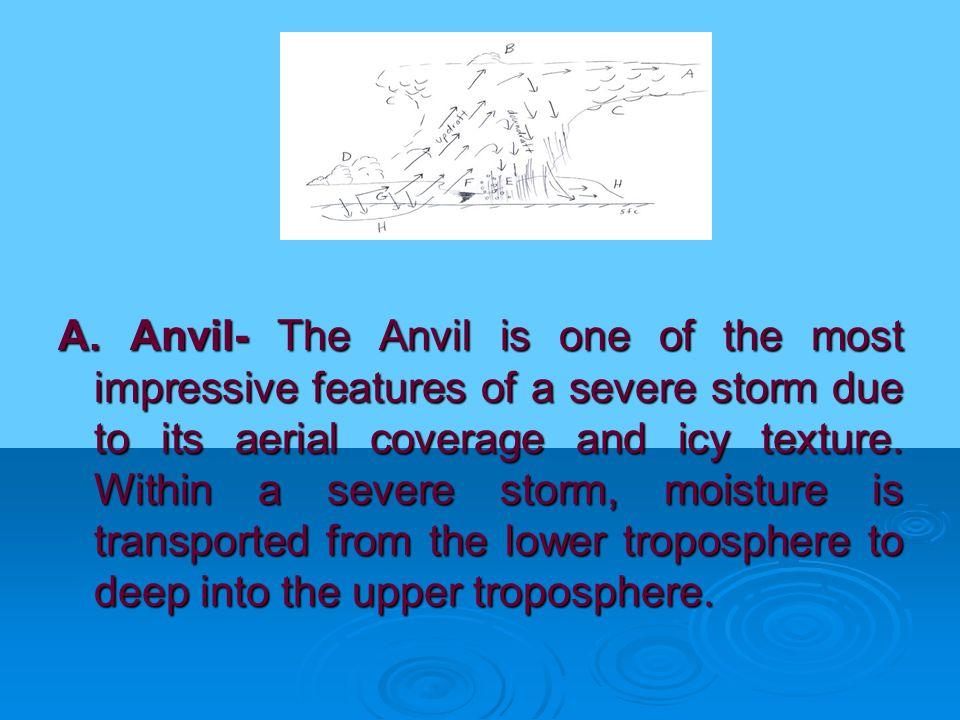 A. Anvil- The Anvil is one of the most impressive features of a severe storm due to its aerial coverage and icy texture. Within a severe storm, moistu