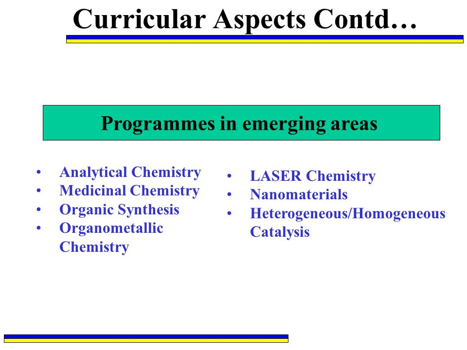 Curricular Aspects Contd… Programmes in emerging areas Analytical Chemistry Medicinal Chemistry Organic Synthesis Organometallic Chemistry LASER Chemi