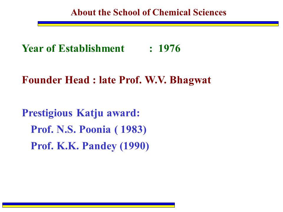 About the School of Chemical Sciences Year of Establishment: 1976 Founder Head : late Prof. W.V. Bhagwat Prestigious Katju award: Prof. N.S. Poonia (