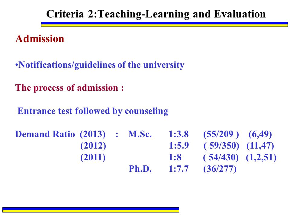 Criteria 2:Teaching-Learning and Evaluation Admission Notifications/guidelines of the university The process of admission : Entrance test followed by