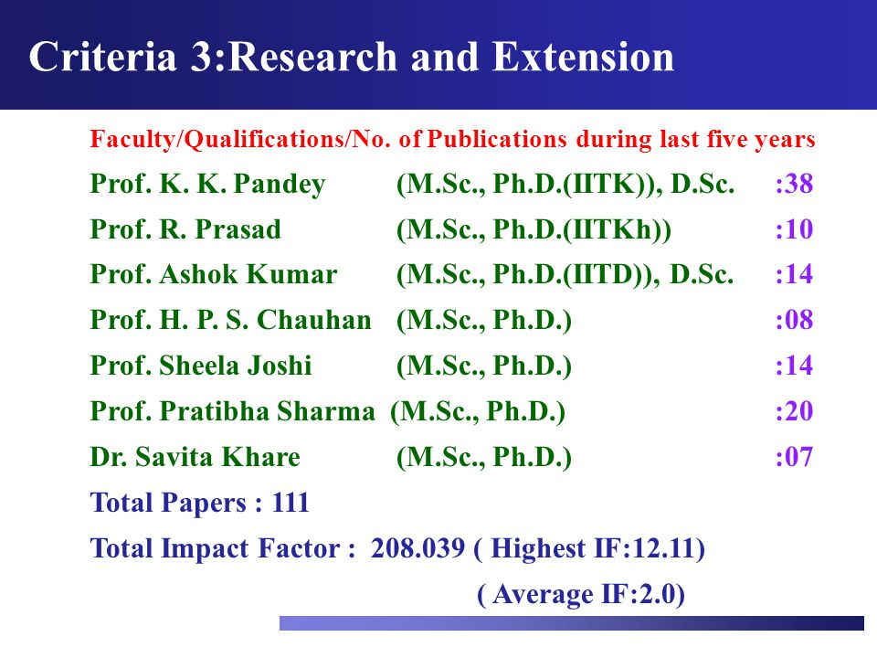 Criteria 3:Research and Extension Faculty/Qualifications/No. of Publications during last five years Prof. K. K. Pandey (M.Sc., Ph.D.(IITK)), D.Sc. :38