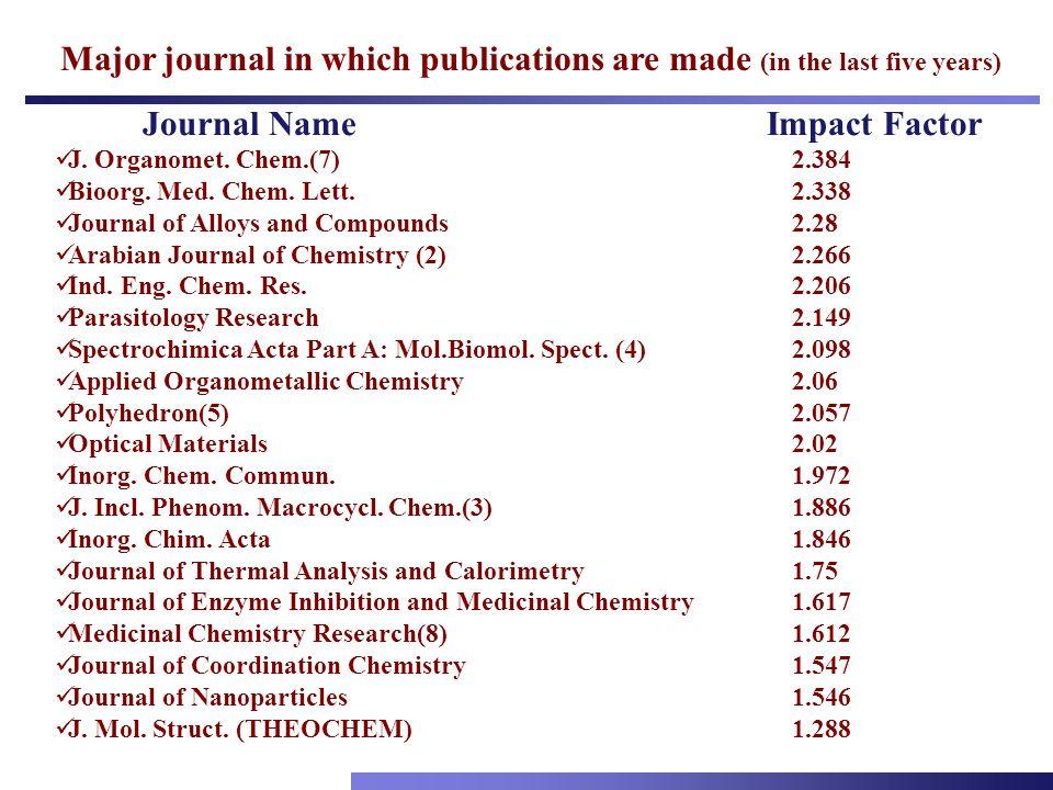 J. Organomet. Chem.(7)2.384 Bioorg. Med. Chem. Lett.2.338 Journal of Alloys and Compounds2.28 Arabian Journal of Chemistry (2)2.266 Ind. Eng. Chem. Re