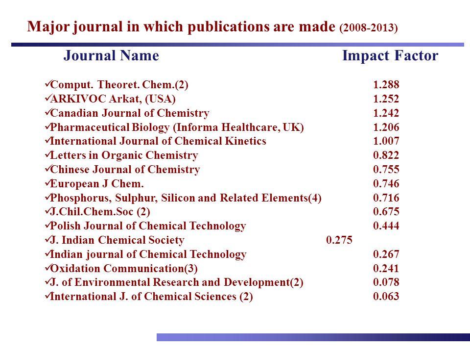 Comput. Theoret. Chem.(2)1.288 ARKIVOC Arkat, (USA)1.252 Canadian Journal of Chemistry1.242 Pharmaceutical Biology (Informa Healthcare, UK)1.206 Inter