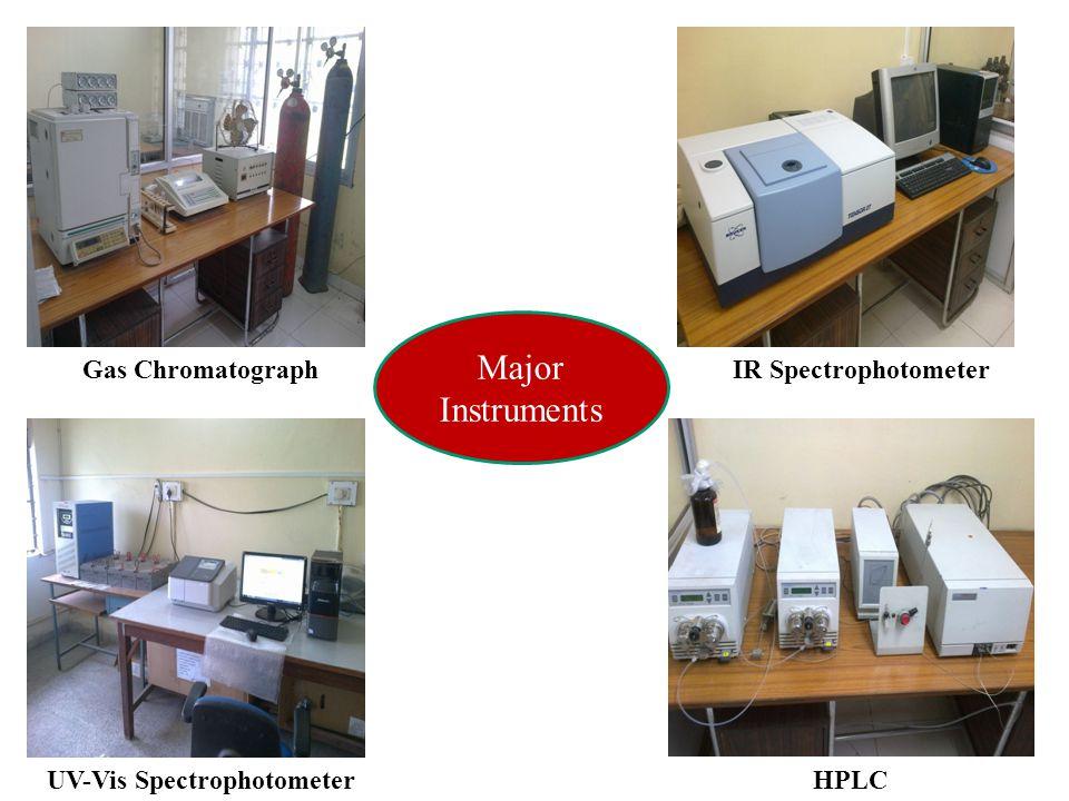 Major Instruments Gas Chromatograph HPLC IR Spectrophotometer UV-Vis Spectrophotometer