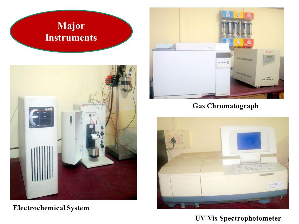 Major Instruments Gas Chromatograph Electrochemical System UV-Vis Spectrophotometer