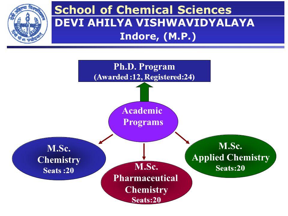 School of Chemical Sciences DEVI AHILYA VISHWAVIDYALAYA Indore, (M.P.) Academic Programs M.Sc. Pharmaceutical Chemistry Seats:20 M.Sc. Chemistry Seats