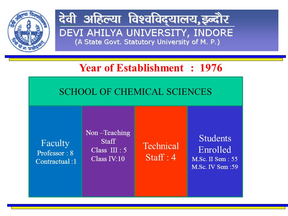 Criteria 1:Curricular Aspects Academic Autonomy for Curriculum Upgradation through Regular Feedback and Discussions with stakeholders Students Parents Faculty Industry Experts Alumni External Subject Experts Interdisciplinary courses Mathematics for Chemists Computers for Chemists Biology for Chemists Bioorganic Chemistry Bioinorganic Chemistry Environmental Chemistry