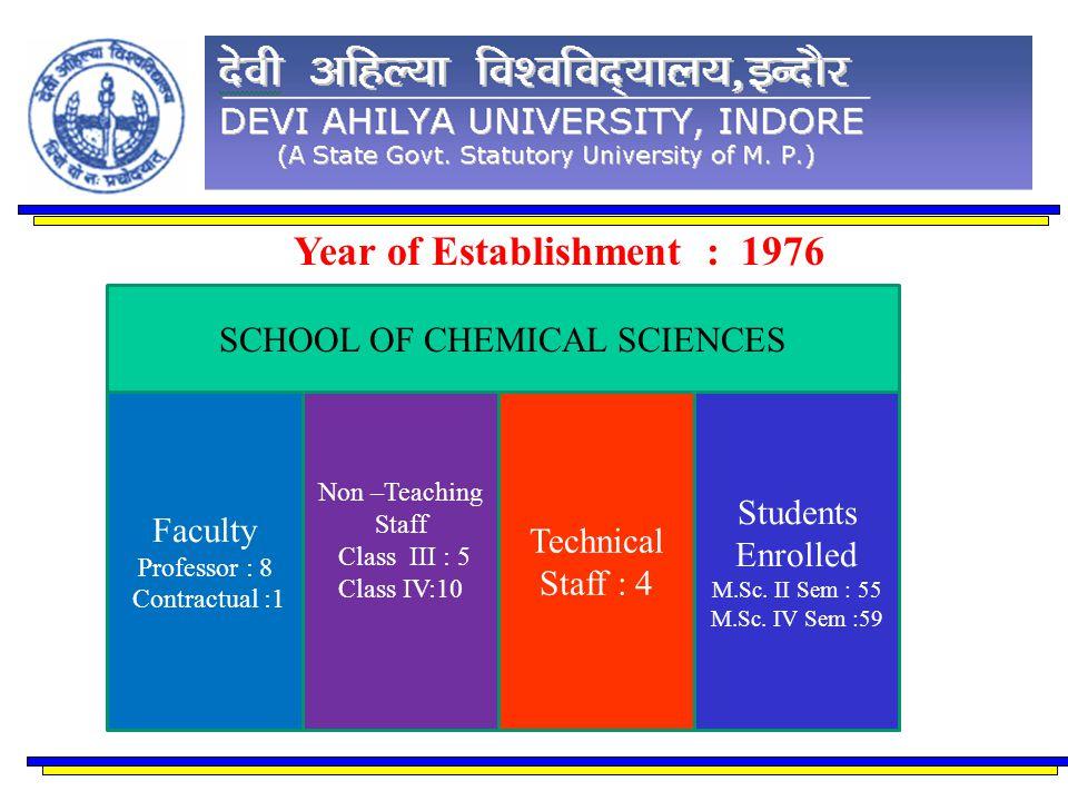 Year of Establishment: 1976 SCHOOL OF CHEMICAL SCIENCES Faculty Professor : 8 Contractual :1 Students Enrolled M.Sc. II Sem : 55 M.Sc. IV Sem :59 Tech