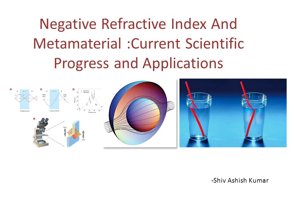 Outline Introduction of Metamaterial and NIM.