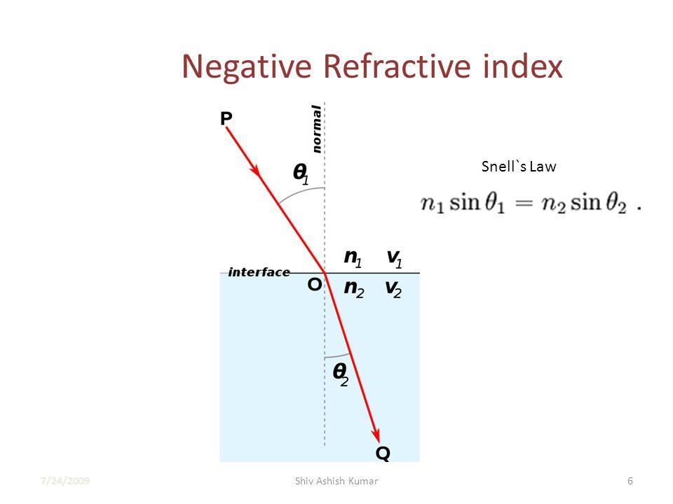 Negative refractive index Snell`s law is still valid 7/24/20097Shiv Ashish Kumar