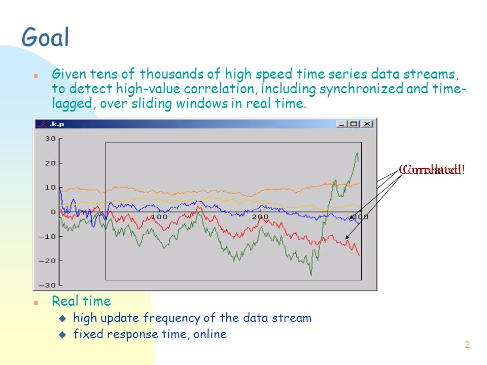 2 Goal n Given tens of thousands of high speed time series data streams, to detect high-value correlation, including synchronized and time- lagged, ov
