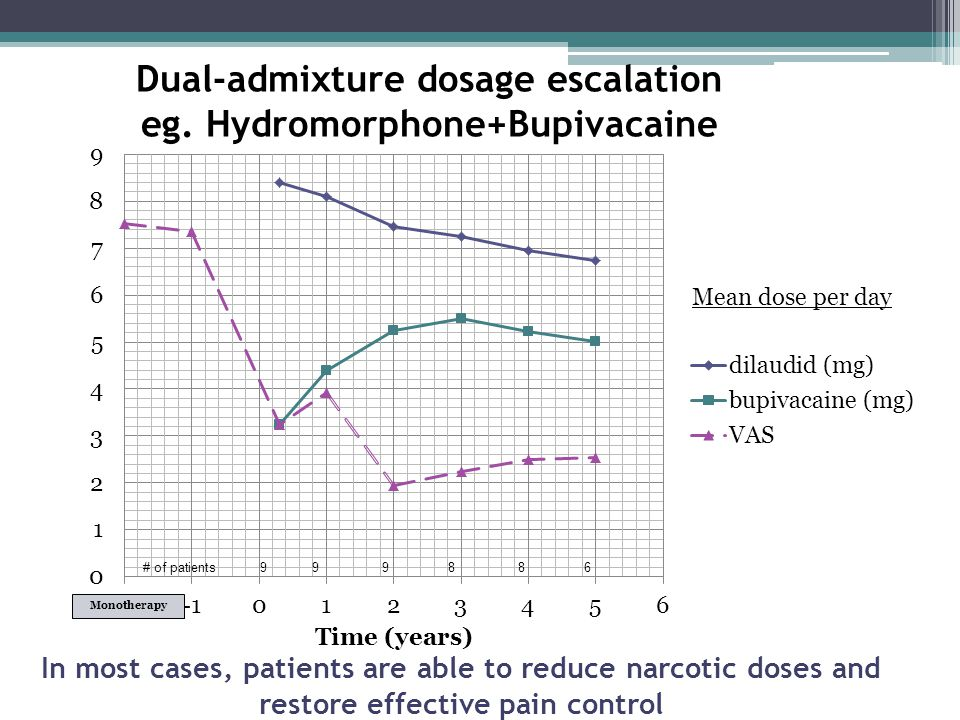 Dual-admixture dosage escalation eg.