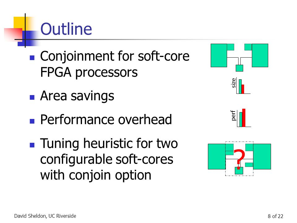 David Sheldon, UC Riverside 8 of 22 Outline Conjoinment for soft-core FPGA processors Area savings Performance overhead Tuning heuristic for two configurable soft-cores with conjoin option size perf ?