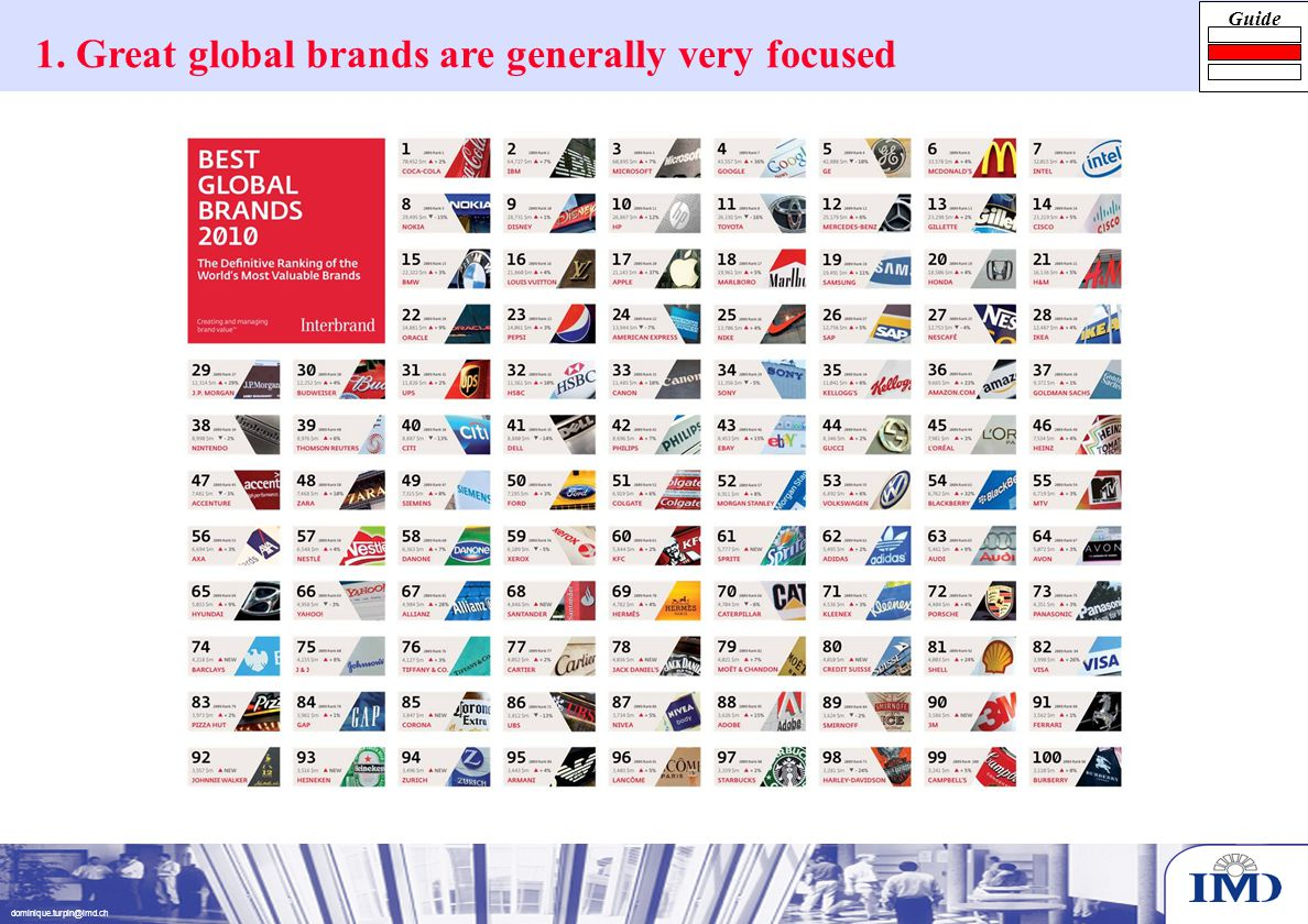 dominique.turpin@imd.ch 1. Great global brands are generally very focused Guide