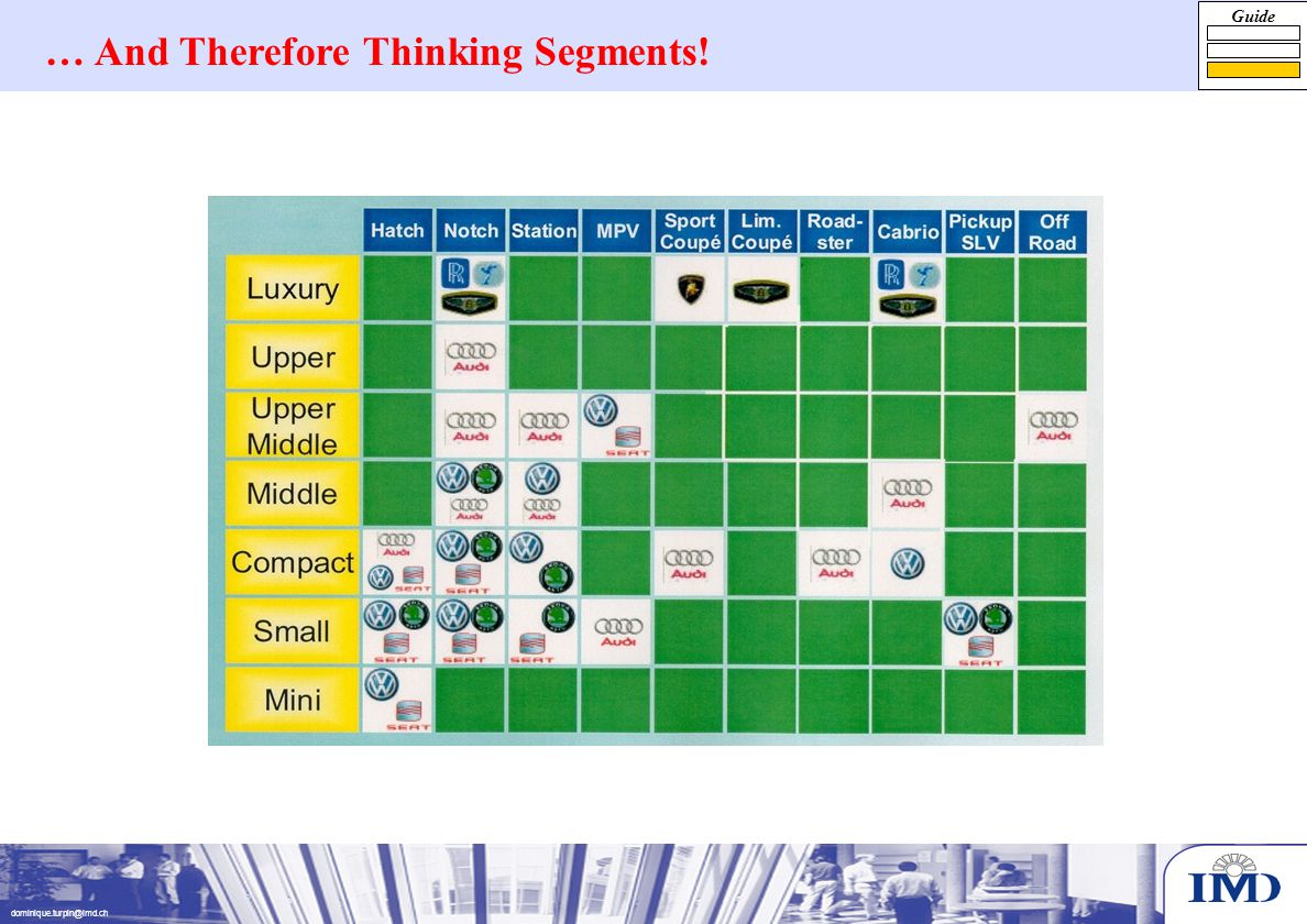 dominique.turpin@imd.ch Guide … And Therefore Thinking Segments!