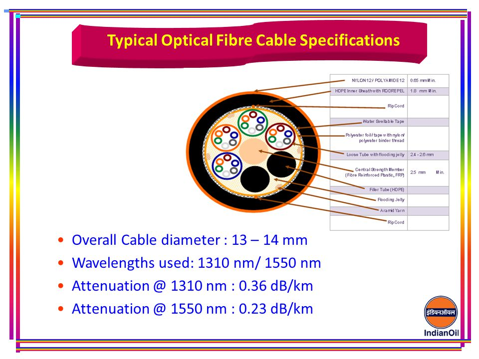 Overall Cable diameter : 13 – 14 mm Wavelengths used: 1310 nm/ 1550 nm Attenuation @ 1310 nm : 0.36 dB/km Attenuation @ 1550 nm : 0.23 dB/km Typical Optical Fibre Cable Specifications