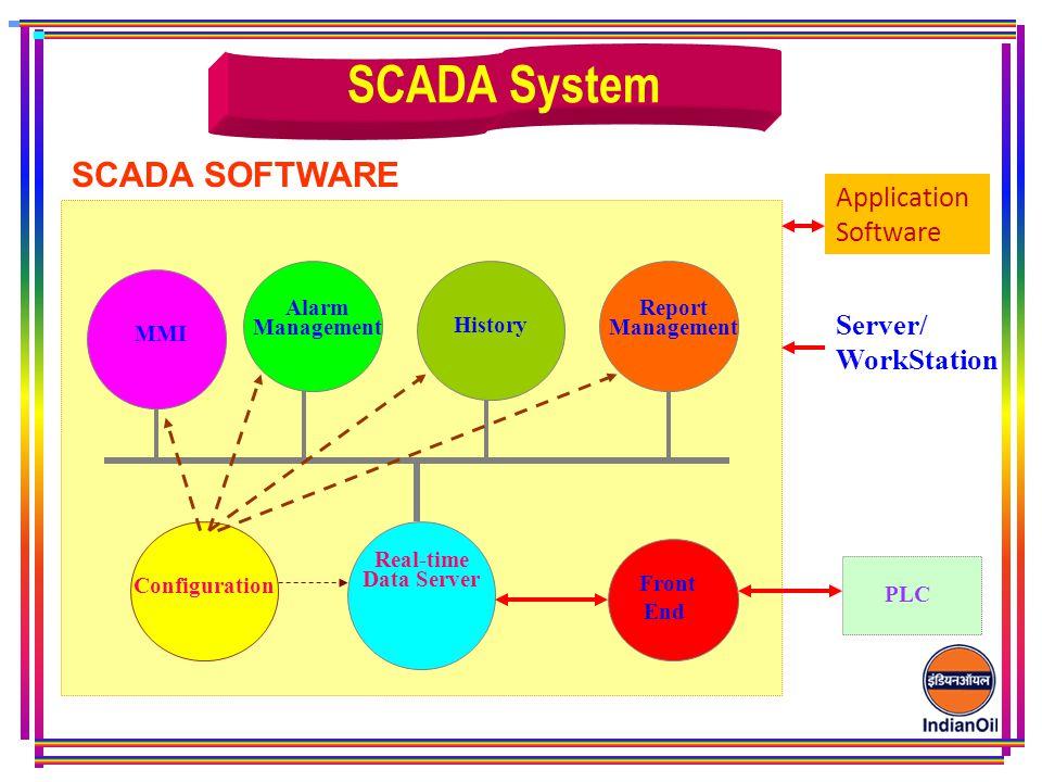 Real-time Data Server Front End Alarm Management Report Management Configuration History MMI PLC Server/ WorkStation SCADA SOFTWARE SCADA System Application Software