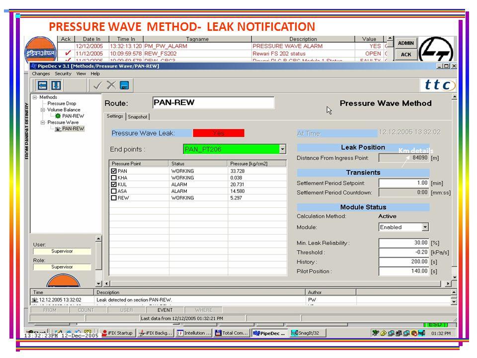 PRESSURE WAVE METHOD- LEAK NOTIFICATION Km details