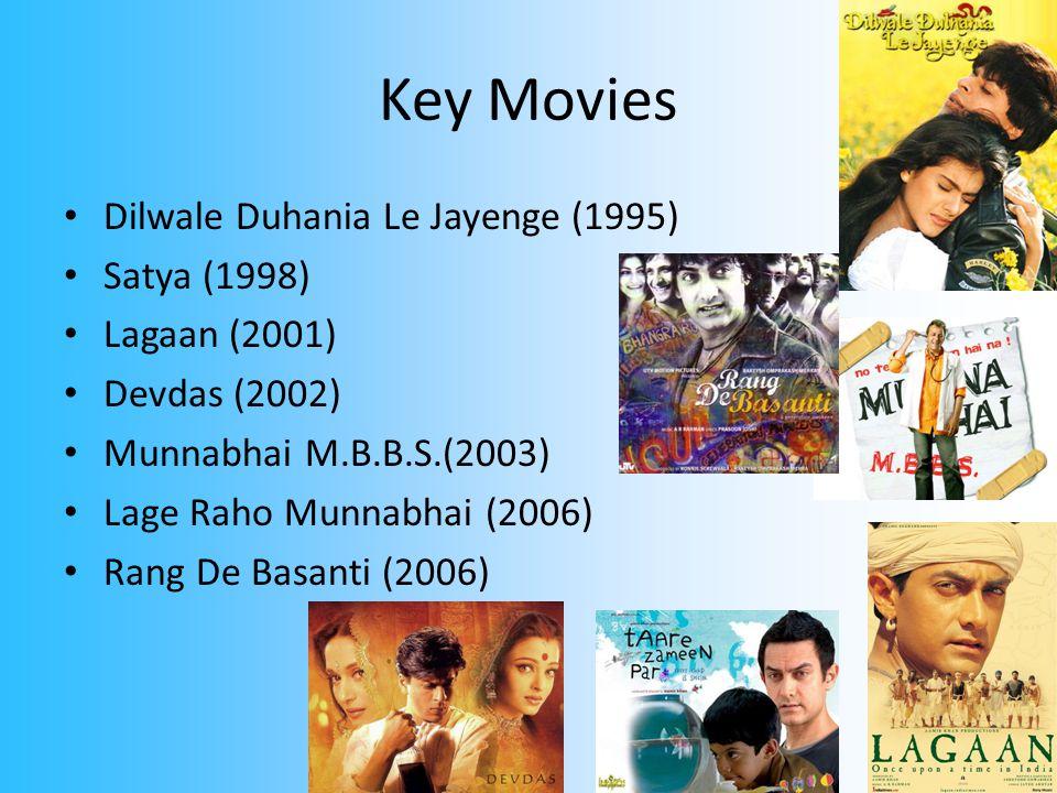 Key Movies Dilwale Duhania Le Jayenge (1995) Satya (1998) Lagaan (2001) Devdas (2002) Munnabhai M.B.B.S.(2003) Lage Raho Munnabhai (2006) Rang De Basanti (2006)