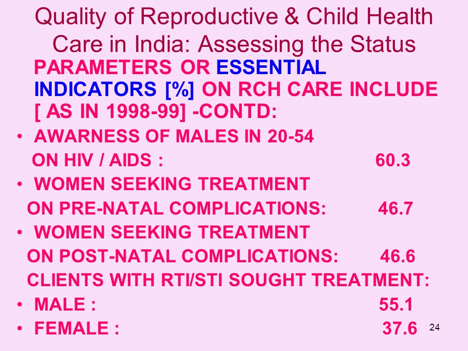 24 Quality of Reproductive & Child Health Care in India: Assessing the Status PARAMETERS OR ESSENTIAL INDICATORS [%] ON RCH CARE INCLUDE [ AS IN 1998-99] -CONTD: AWARNESS OF MALES IN 20-54 ON HIV / AIDS : 60.3 WOMEN SEEKING TREATMENT ON PRE-NATAL COMPLICATIONS: 46.7 WOMEN SEEKING TREATMENT ON POST-NATAL COMPLICATIONS: 46.6 CLIENTS WITH RTI/STI SOUGHT TREATMENT: MALE : 55.1 FEMALE : 37.6