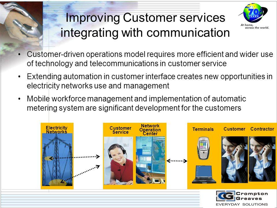 Customer-driven operations model requires more efficient and wider use of technology and telecommunications in customer service Extending automation in customer interface creates new opportunities in electricity networks use and management Mobile workforce management and implementation of automatic metering system are significant development for the customers Electricity Networks Customer Service Network Operation Center Terminals CustomerContractor Improving Customer services integrating with communication