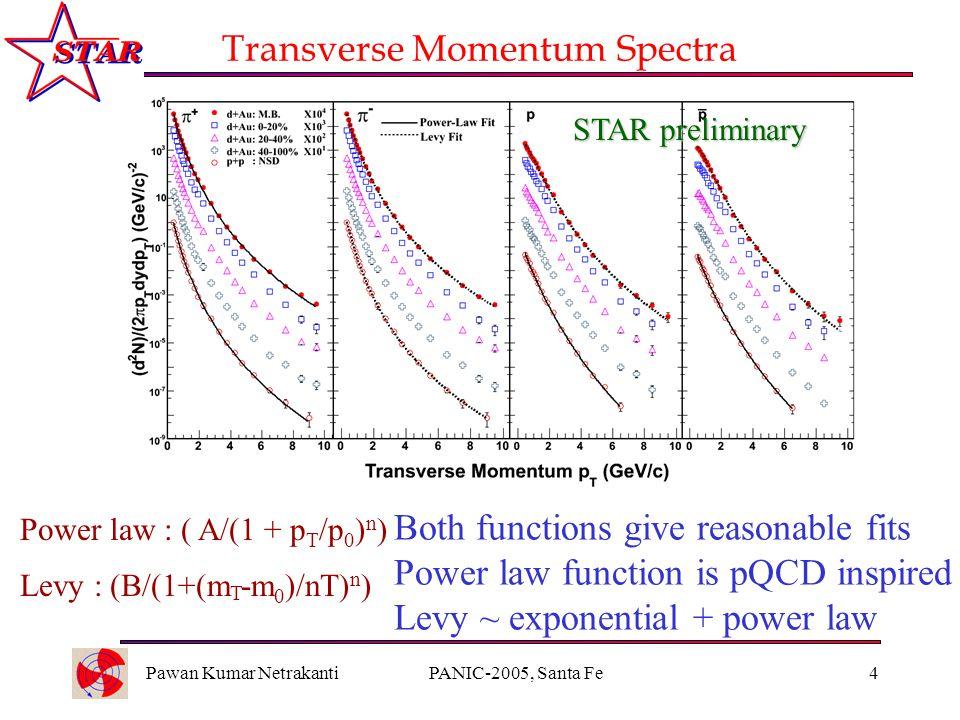 Pawan Kumar NetrakantiPANIC-2005, Santa Fe15 Backup Slides (e+e- scaling) Scaling in e+e- collisions