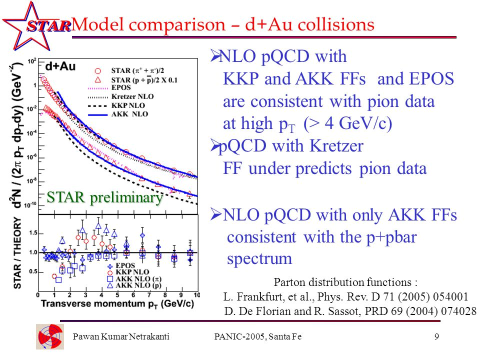 Pawan Kumar NetrakantiPANIC-2005, Santa Fe9 Model comparison – d+Au collisions  NLO pQCD with KKP and AKK FFs and EPOS are consistent with pion data at high p T (> 4 GeV/c)  pQCD with Kretzer FF under predicts pion data  NLO pQCD with only AKK FFs consistent with the p+pbar spectrum STAR preliminary Parton distribution functions : L.
