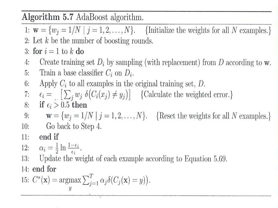 © Tan,Steinbach, Kumar Introduction to Data Mining 4/18/2004 20