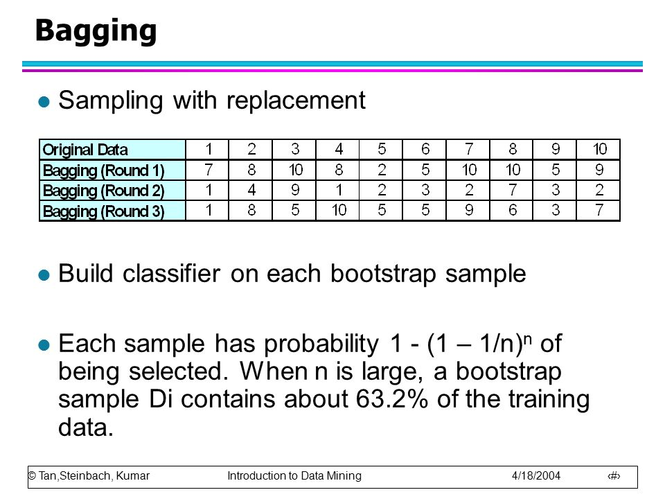 © Tan,Steinbach, Kumar Introduction to Data Mining 4/18/2004 9 Bagging l Sampling with replacement l Build classifier on each bootstrap sample l Each