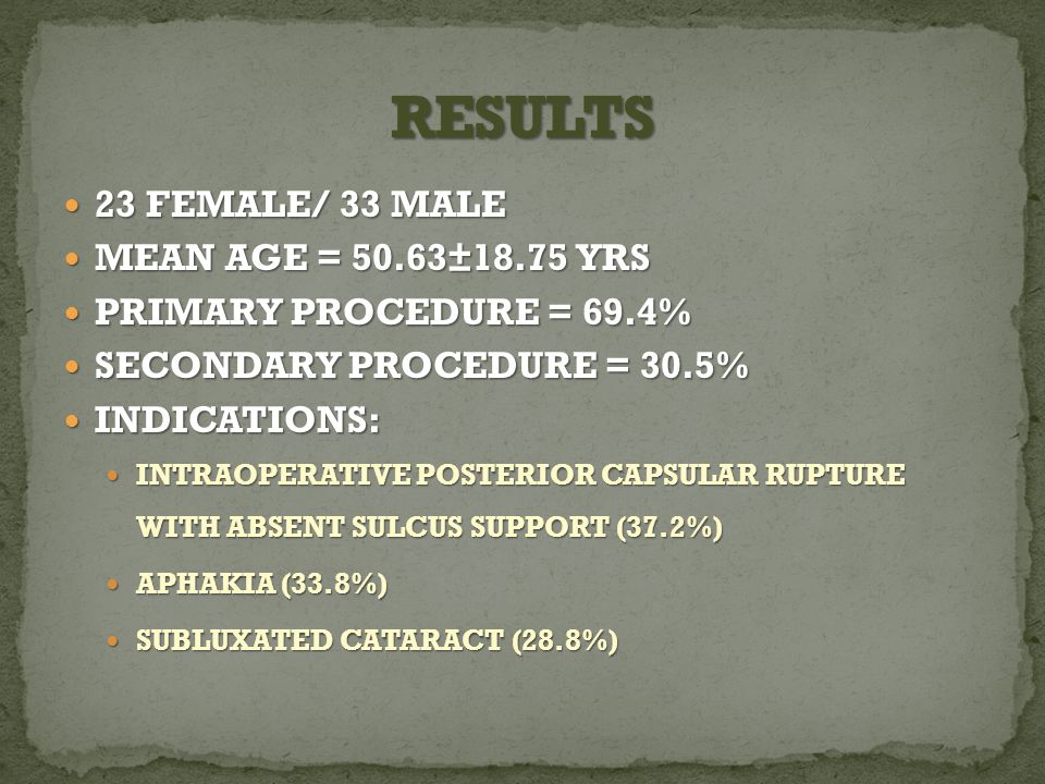 23 FEMALE/ 33 MALE 23 FEMALE/ 33 MALE MEAN AGE = 50.63±18.75 YRS MEAN AGE = 50.63±18.75 YRS PRIMARY PROCEDURE = 69.4% PRIMARY PROCEDURE = 69.4% SECONDARY PROCEDURE = 30.5% SECONDARY PROCEDURE = 30.5% INDICATIONS: INDICATIONS: INTRAOPERATIVE POSTERIOR CAPSULAR RUPTURE WITH ABSENT SULCUS SUPPORT (37.2%) INTRAOPERATIVE POSTERIOR CAPSULAR RUPTURE WITH ABSENT SULCUS SUPPORT (37.2%) APHAKIA (33.8%) APHAKIA (33.8%) SUBLUXATED CATARACT (28.8%) SUBLUXATED CATARACT (28.8%)