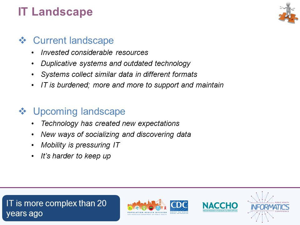 IT Landscape  Current landscape Invested considerable resources Duplicative systems and outdated technology Systems collect similar data in different formats IT is burdened; more and more to support and maintain  Upcoming landscape Technology has created new expectations New ways of socializing and discovering data Mobility is pressuring IT It's harder to keep up IT is more complex than 20 years ago