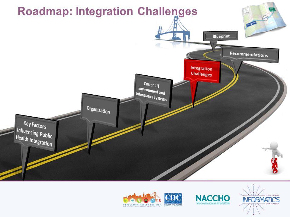 Roadmap: Integration Challenges
