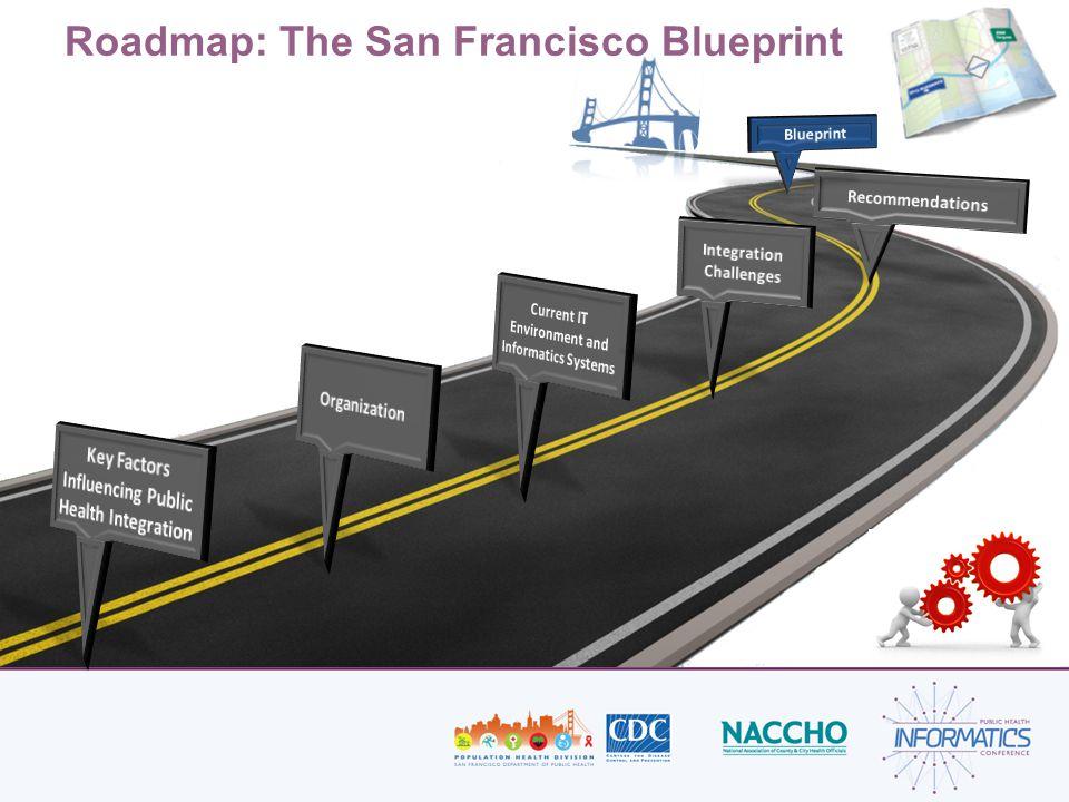 Roadmap: The San Francisco Blueprint