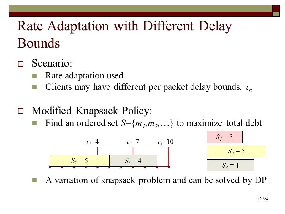 Rate Adaptation with Different Delay Bounds  Scenario: Rate adaptation used Clients may have different per packet delay bounds, τ n  Modified Knapsa