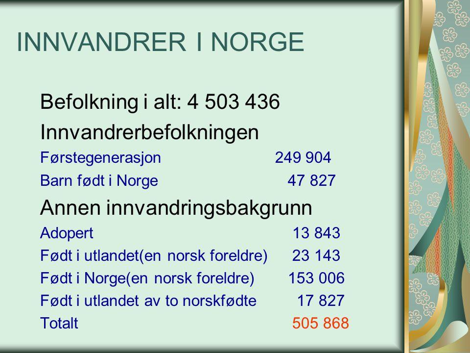 INNVANDRER I NORGE Befolkning i alt: 4 503 436 Innvandrerbefolkningen Førstegenerasjon249 904 Barn født i Norge 47 827 Annen innvandringsbakgrunn Adopert 13 843 Født i utlandet(en norsk foreldre) 23 143 Født i Norge(en norsk foreldre) 153 006 Født i utlandet av to norskfødte 17 827 Totalt 505 868