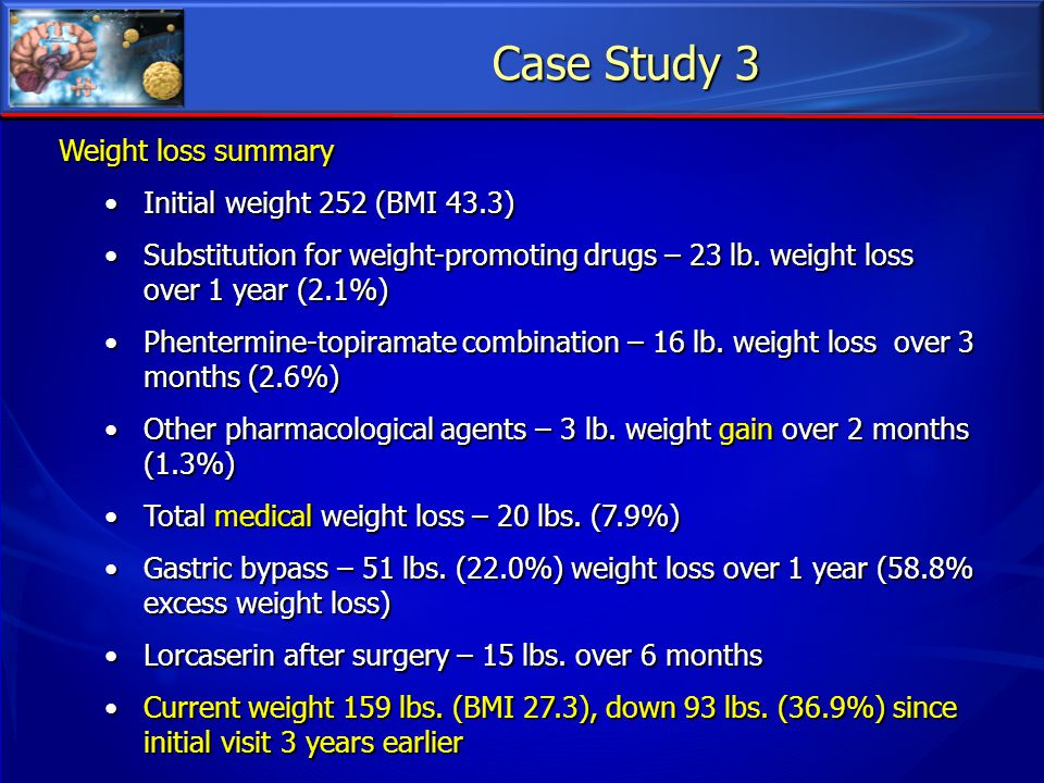 Weight loss summary Initial weight 252 (BMI 43.3)Initial weight 252 (BMI 43.3) Substitution for weight-promoting drugs – 23 lb. weight loss over 1 yea