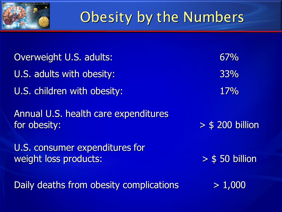 Obesity Diagnosis ► Obesity is defined an excess of body fat ► Body fat is difficult to measure cheaply ► For people with average lifestyles, Body Mass Index (BMI) has been the measure of obesity ► BMI = Wt in Kg divided by height in M squared ► BMI has been divided into categories  18-25 is normal, 25-30 is overweight, 30-35 is class I, 35-40 is class II, >40 is class III