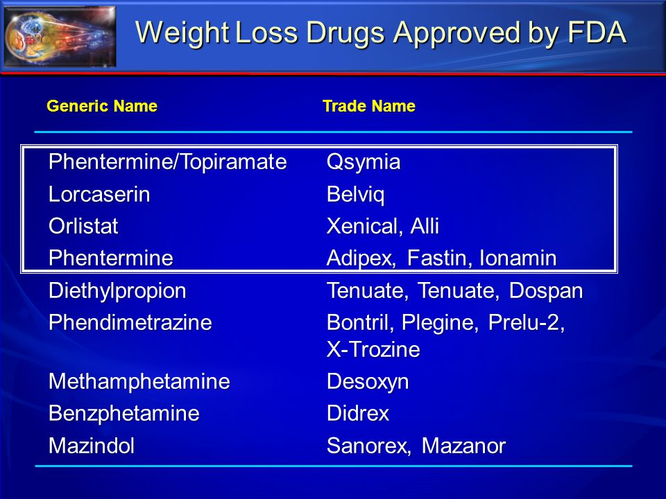 Weight Loss Drugs Approved by FDA Phentermine/TopiramateQsymia LorcaserinBelviq Orlistat Xenical, Alli PhentermineAdipex, Fastin, Ionamin Diethylpropi