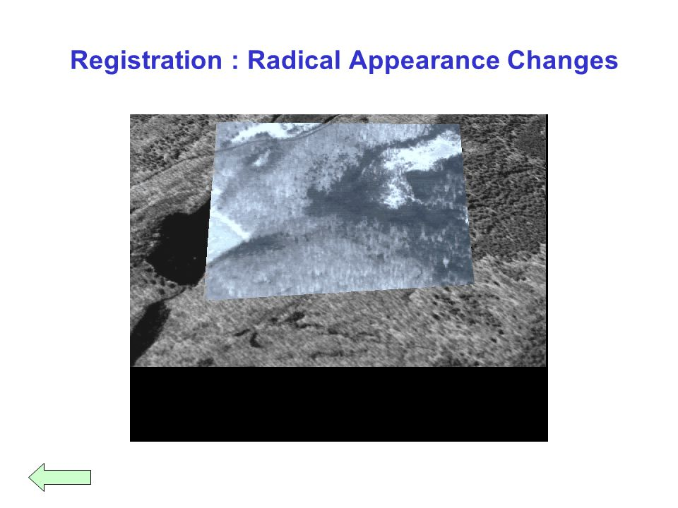 Geo-Registration Video to Reference Database Alignment [Wildes et al. ICCV01] Current Video3D Reference Imagery