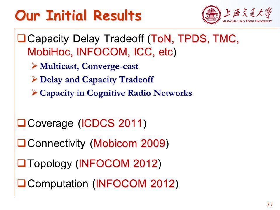 11 Our Initial Results ToN, TPDS, TMC, MobiHoc, INFOCOM, ICC, etc  Capacity Delay Tradeoff (ToN, TPDS, TMC, MobiHoc, INFOCOM, ICC, etc)  Multicast, Converge-cast  Delay and Capacity Tradeoff  Capacity in Cognitive Radio Networks ICDCS 2011  Coverage (ICDCS 2011) Mobicom 2009  Connectivity (Mobicom 2009) INFOCOM 2012  Topology (INFOCOM 2012) INFOCOM 2012  Computation (INFOCOM 2012)