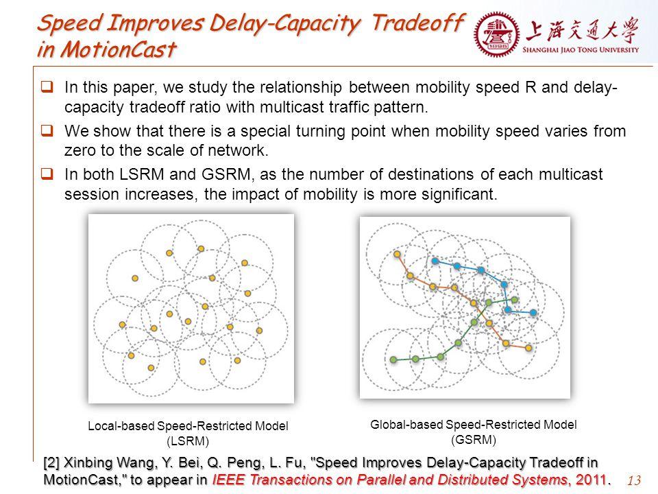 [2] Xinbing Wang, Y. Bei, Q. Peng, L.