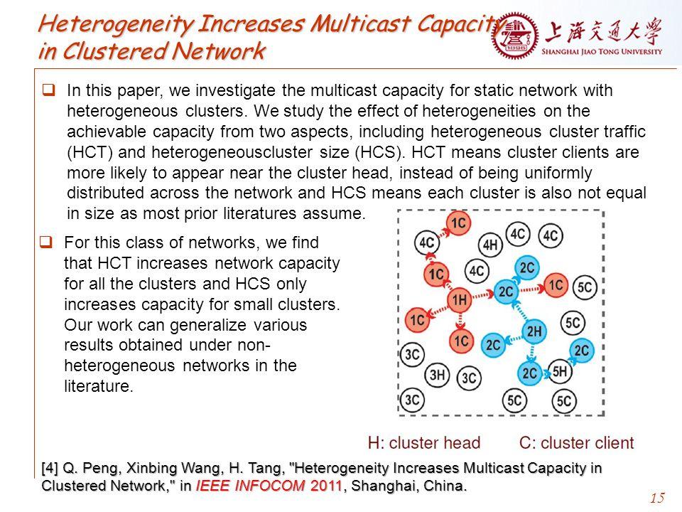 [4] Q. Peng, Xinbing Wang, H.