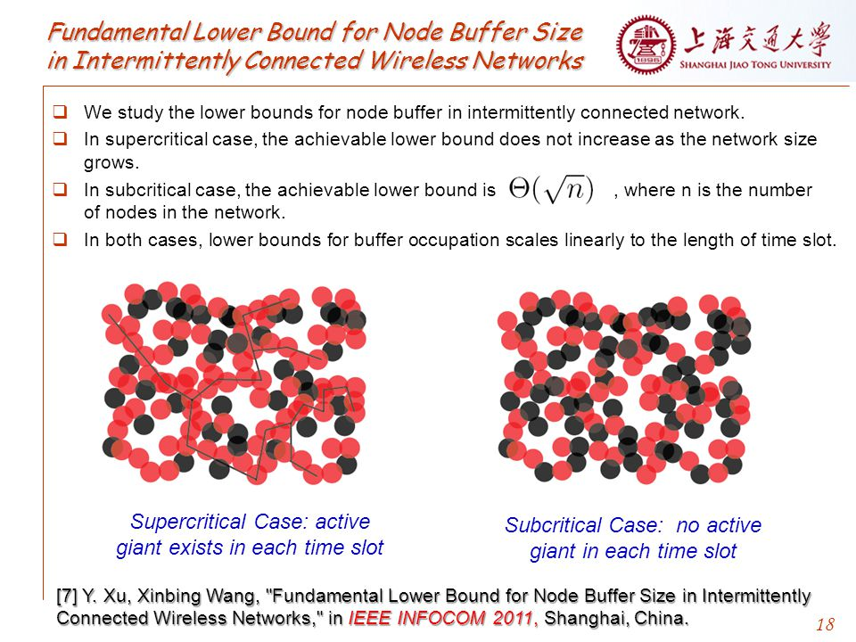 18 Fundamental Lower Bound for Node Buffer Size in Intermittently Connected Wireless Networks  We study the lower bounds for node buffer in intermittently connected network.
